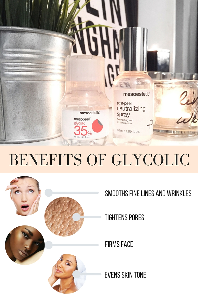 BENEFITS OF GLYCOLIC (2).jpg